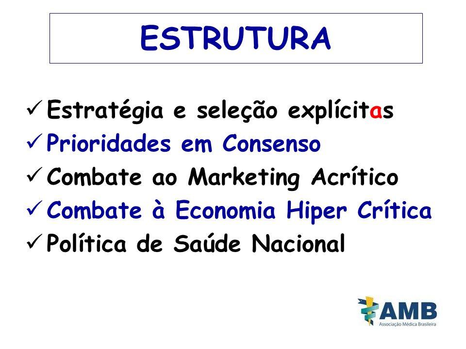 ESTRUTURA Estratégia e seleção explícitas Prioridades em Consenso Combate ao Marketing Acrítico Combate à Economia Hiper Crítica Política de Saúde Nac