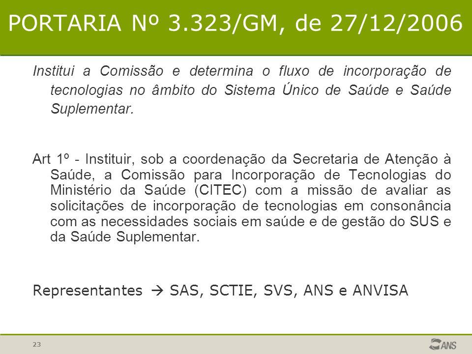 23 PORTARIA Nº 3.323/GM, de 27/12/2006 Institui a Comissão e determina o fluxo de incorporação de tecnologias no âmbito do Sistema Único de Saúde e Sa