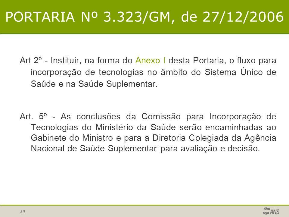 24 PORTARIA Nº 3.323/GM, de 27/12/2006 Art 2º - Instituir, na forma do Anexo I desta Portaria, o fluxo para incorporação de tecnologias no âmbito do S