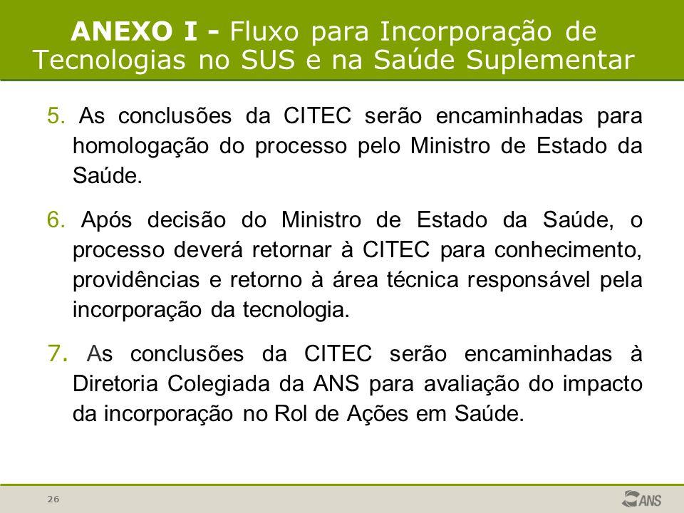 26 ANEXO I - Fluxo para Incorporação de Tecnologias no SUS e na Saúde Suplementar 5. As conclusões da CITEC serão encaminhadas para homologação do pro