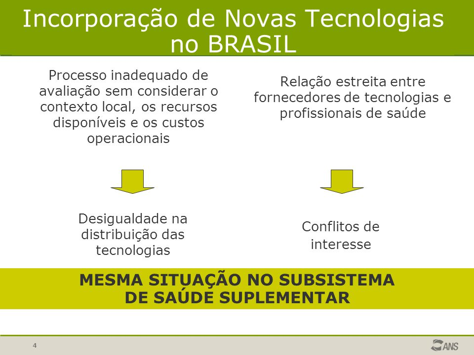 4 Incorporação de Novas Tecnologias no BRASIL Processo inadequado de avaliação sem considerar o contexto local, os recursos disponíveis e os custos op