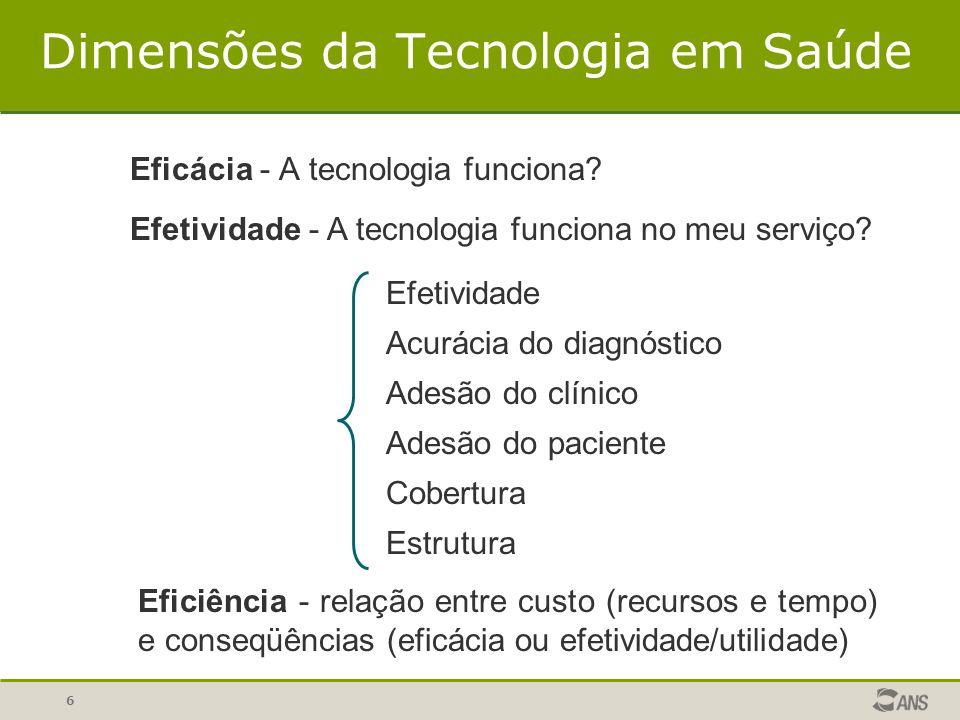 6 Dimensões da Tecnologia em Saúde Eficácia - A tecnologia funciona? Efetividade - A tecnologia funciona no meu serviço? Efetividade Acurácia do diagn