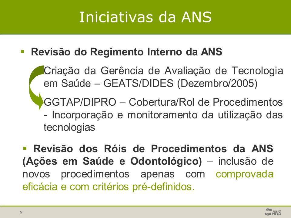 9 Iniciativas da ANS  Revisão do Regimento Interno da ANS Criação da Gerência de Avaliação de Tecnologia em Saúde – GEATS/DIDES (Dezembro/2005) GGTAP