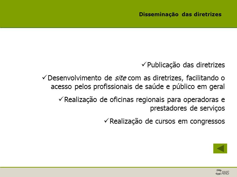 Disseminação das diretrizes Publicação das diretrizes Desenvolvimento de site com as diretrizes, facilitando o acesso pelos profissionais de saúde e p