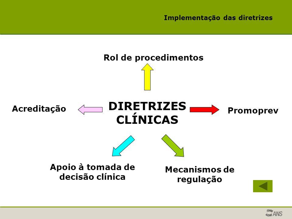 Implementação das diretrizes Rol de procedimentos Acreditação Apoio à tomada de decisão clínica Mecanismos de regulação DIRETRIZES CLÍNICAS Promoprev