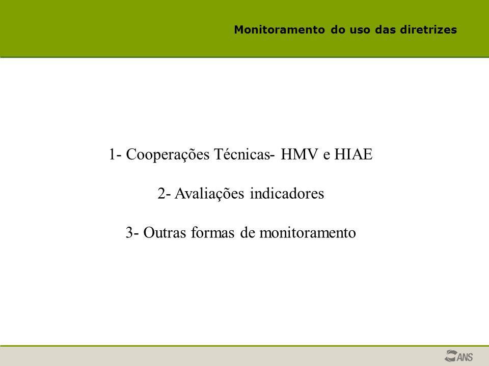 Monitoramento do uso das diretrizes 1- Cooperações Técnicas- HMV e HIAE 2- Avaliações indicadores 3- Outras formas de monitoramento