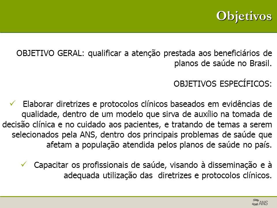 Objetivos OBJETIVO GERAL: qualificar a atenção prestada aos beneficiários de planos de saúde no Brasil. OBJETIVOS ESPECÍFICOS: Elaborar diretrizes e p