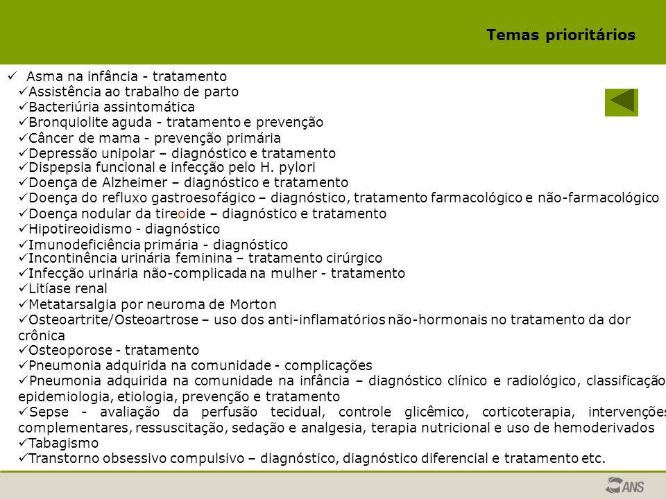 Temas prioritários Asma na infância - tratamento Assistência ao trabalho de parto Bacteriúria assintomática Bronquiolite aguda - tratamento e prevençã