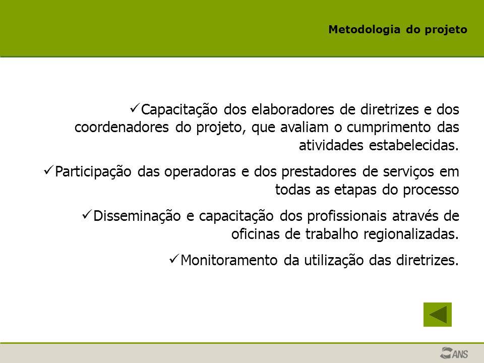 Metodologia do projeto Capacitação dos elaboradores de diretrizes e dos coordenadores do projeto, que avaliam o cumprimento das atividades estabelecid