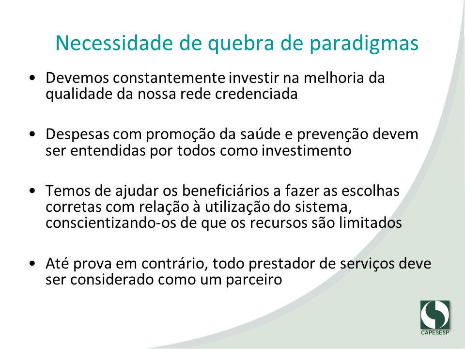 CAPESESP Necessidade de quebra de paradigmas Devemos constantemente investir na melhoria da qualidade da nossa rede credenciada Despesas com promoção