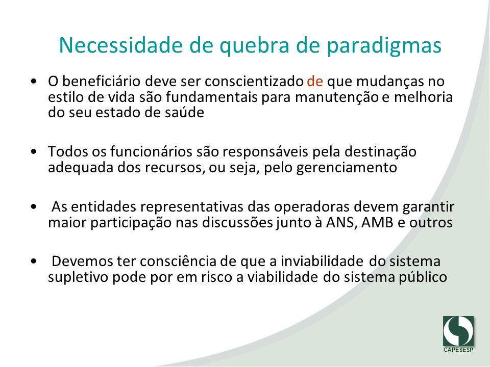 CAPESESP Necessidade de quebra de paradigmas O beneficiário deve ser conscientizado de que mudanças no estilo de vida são fundamentais para manutenção