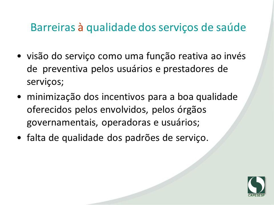 CAPESESP visão do serviço como uma função reativa ao invés de preventiva pelos usuários e prestadores de serviços; minimização dos incentivos para a b
