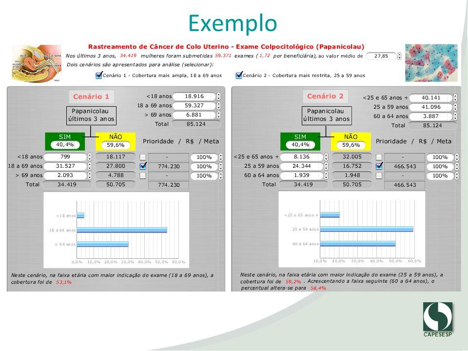 CAPESESP Exemplo