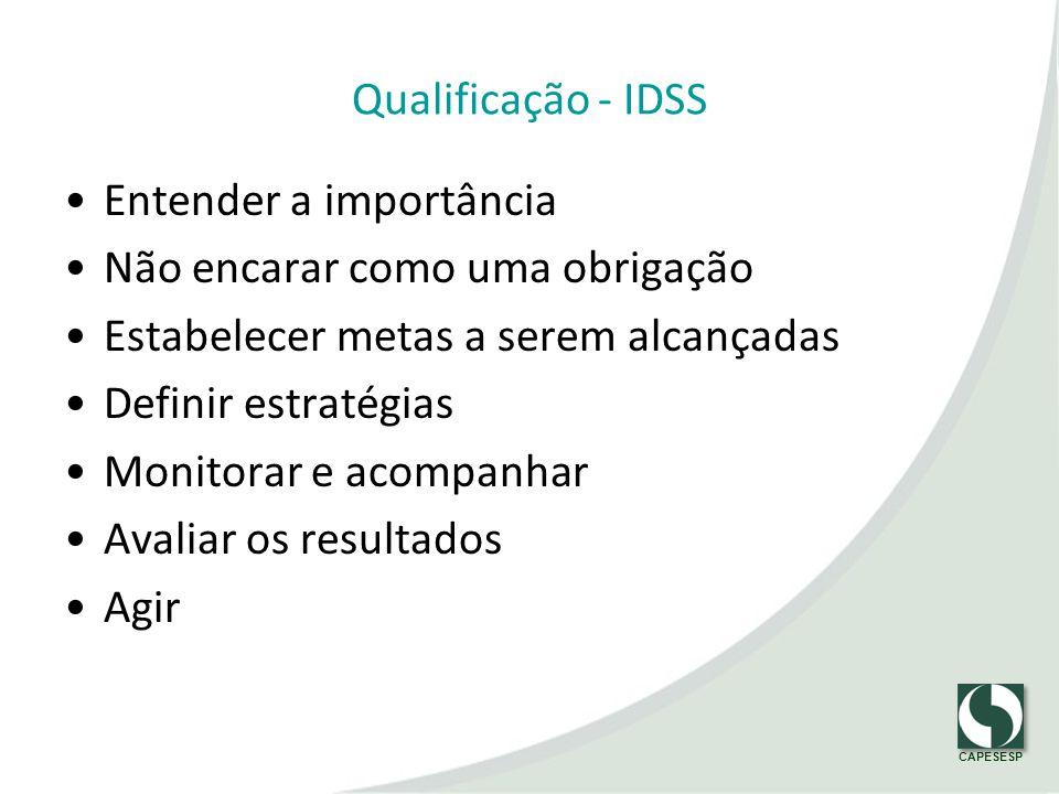 CAPESESP Qualificação - IDSS Entender a importância Não encarar como uma obrigação Estabelecer metas a serem alcançadas Definir estratégias Monitorar