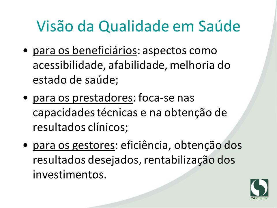 CAPESESP Visão da Qualidade em Saúde para os beneficiários: aspectos como acessibilidade, afabilidade, melhoria do estado de saúde; para os prestadore