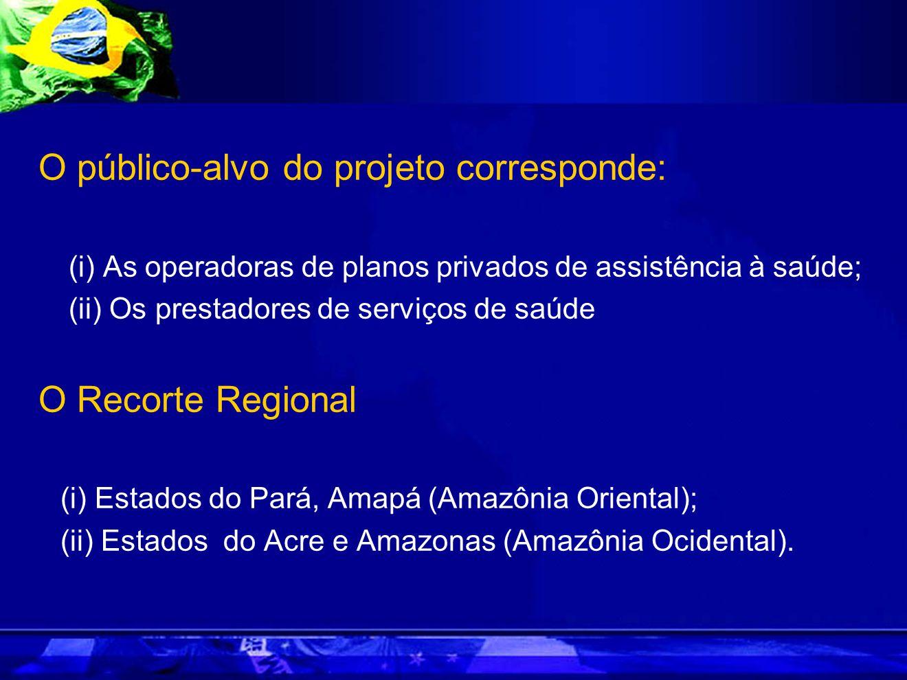 O público-alvo do projeto corresponde: (i) As operadoras de planos privados de assistência à saúde; (ii) Os prestadores de serviços de saúde O Recorte Regional (i) Estados do Pará, Amapá (Amazônia Oriental); (ii) Estados do Acre e Amazonas (Amazônia Ocidental).