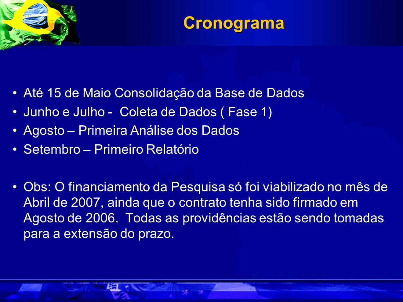 Cronograma Até 15 de Maio Consolidação da Base de Dados Junho e Julho - Coleta de Dados ( Fase 1) Agosto – Primeira Análise dos Dados Setembro – Prime