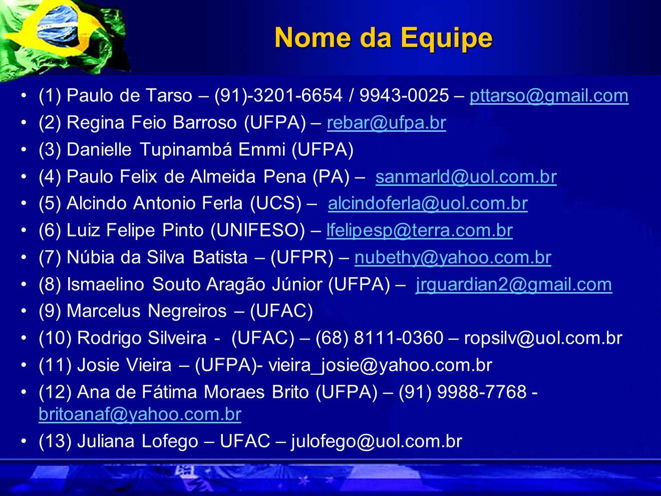 Nome da Equipe (1) Paulo de Tarso – (91)-3201-6654 / 9943-0025 – pttarso@gmail.compttarso@gmail.com (2) Regina Feio Barroso (UFPA) – rebar@ufpa.brrebar@ufpa.br (3) Danielle Tupinambá Emmi (UFPA) (4) Paulo Felix de Almeida Pena (PA) – sanmarld@uol.com.brsanmarld@uol.com.br (5) Alcindo Antonio Ferla (UCS) – alcindoferla@uol.com.bralcindoferla@uol.com.br (6) Luiz Felipe Pinto (UNIFESO) – lfelipesp@terra.com.brlfelipesp@terra.com.br (7) Núbia da Silva Batista – (UFPR) – nubethy@yahoo.com.brnubethy@yahoo.com.br (8) Ismaelino Souto Aragão Júnior (UFPA) – jrguardian2@gmail.comjrguardian2@gmail.com (9) Marcelus Negreiros – (UFAC) (10) Rodrigo Silveira - (UFAC) – (68) 8111-0360 – ropsilv@uol.com.br (11) Josie Vieira – (UFPA)- vieira_josie@yahoo.com.br (12) Ana de Fátima Moraes Brito (UFPA) – (91) 9988-7768 - britoanaf@yahoo.com.br britoanaf@yahoo.com.br (13) Juliana Lofego – UFAC – julofego@uol.com.br