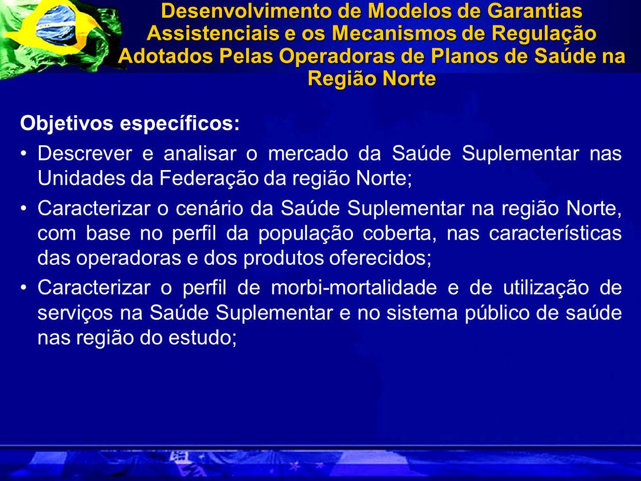 Desenvolvimento de Modelos de Garantias Assistenciais e os Mecanismos de Regulação Adotados Pelas Operadoras de Planos de Saúde na Região Norte Objeti
