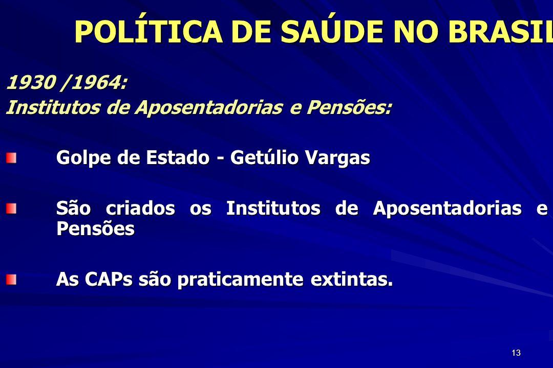 13 1930 /1964: Institutos de Aposentadorias e Pensões: Golpe de Estado - Getúlio Vargas São criados os Institutos de Aposentadorias e Pensões As CAPs