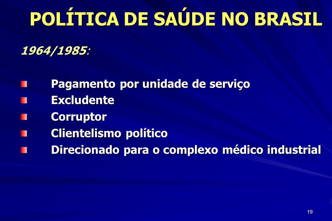 19 1964/1985: Pagamento por unidade de serviço ExcludenteCorruptor Clientelismo político Direcionado para o complexo médico industrial POLÍTICA DE SAÚ