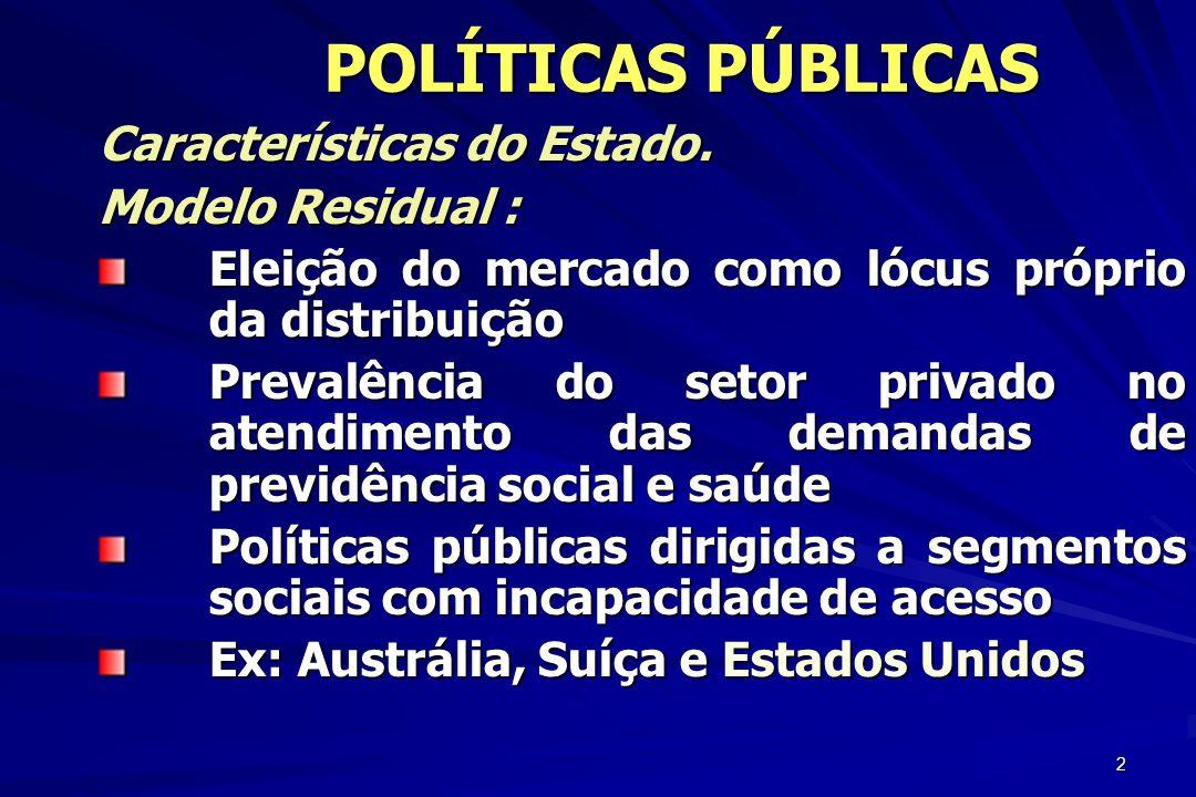 2 POLÍTICAS PÚBLICAS POLÍTICAS PÚBLICAS Características do Estado. Modelo Residual : Eleição do mercado como lócus próprio da distribuição Prevalência