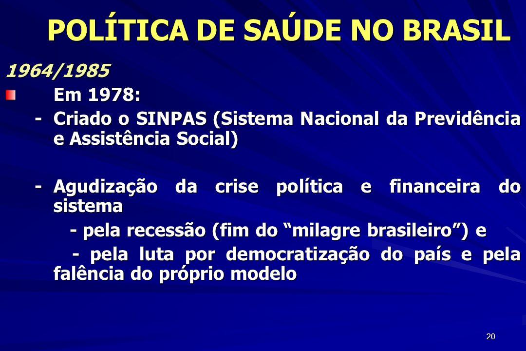 20 1964/1985 Em 1978: -Criado o SINPAS (Sistema Nacional da Previdência e Assistência Social) -Agudização da crise política e financeira do sistema -