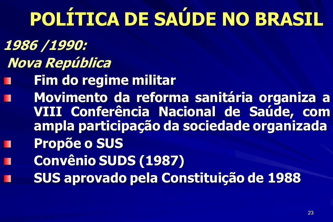 23 1986 /1990: Nova República Nova República Fim do regime militar Movimento da reforma sanitária organiza a VIII Conferência Nacional de Saúde, com a