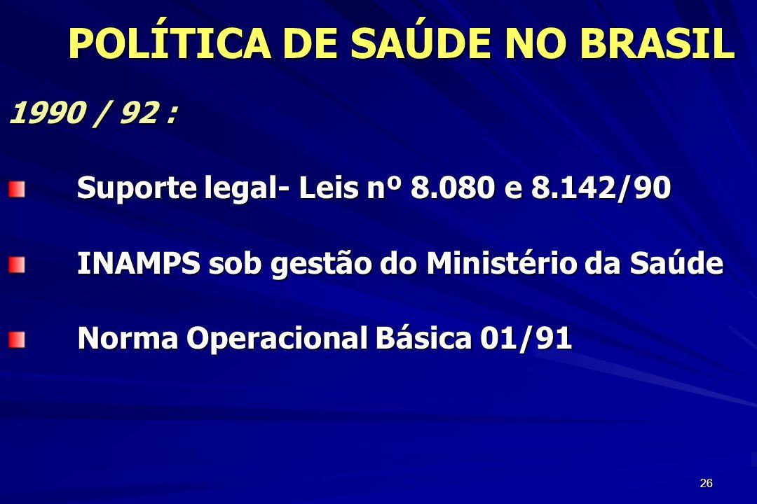 26 1990 / 92 : Suporte legal- Leis nº 8.080 e 8.142/90 INAMPS sob gestão do Ministério da Saúde Norma Operacional Básica 01/91 POLÍTICA DE SAÚDE NO BR