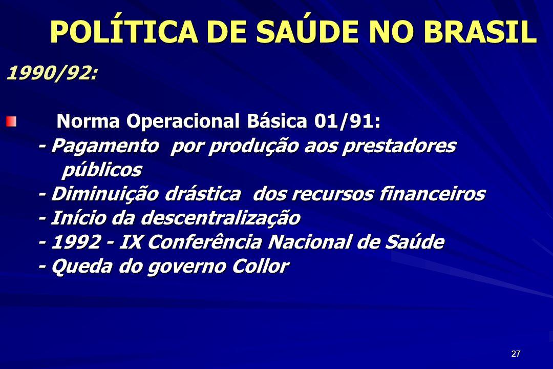 27 1990/92: Norma Operacional Básica 01/91: - Pagamento por produção aos prestadores públicos públicos - Diminuição drástica dos recursos financeiros
