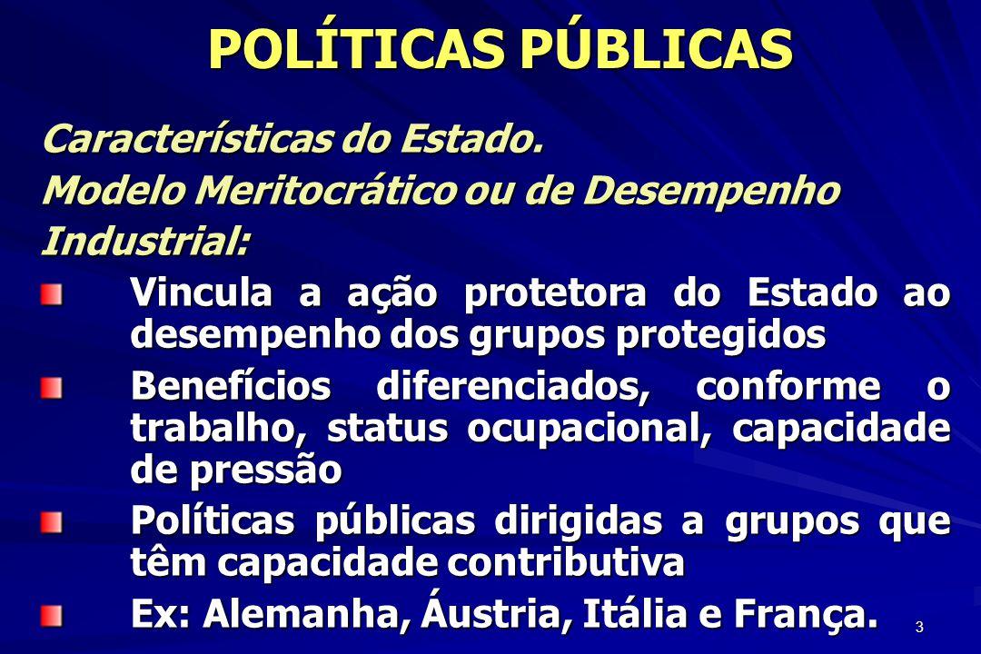 3 POLÍTICAS PÚBLICAS POLÍTICAS PÚBLICAS Características do Estado. Modelo Meritocrático ou de Desempenho Industrial: Vincula a ação protetora do Estad