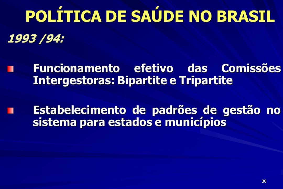 30 1993 /94: Funcionamento efetivo das Comissões Intergestoras: Bipartite e Tripartite Estabelecimento de padrões de gestão no sistema para estados e