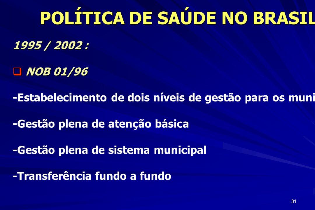 31 POLÍTICA DE SAÚDE NO BRASIL 1995 / 2002 :  NOB 01/96 -Estabelecimento de dois níveis de gestão para os municípios -Gestão plena de atenção básica