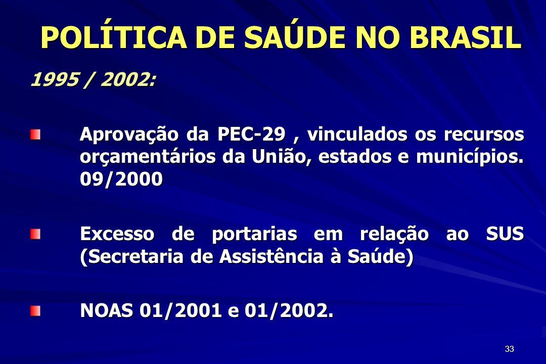 33 1995 / 2002: Aprovação da PEC-29, vinculados os recursos orçamentários da União, estados e municípios. 09/2000 Excesso de portarias em relação ao S
