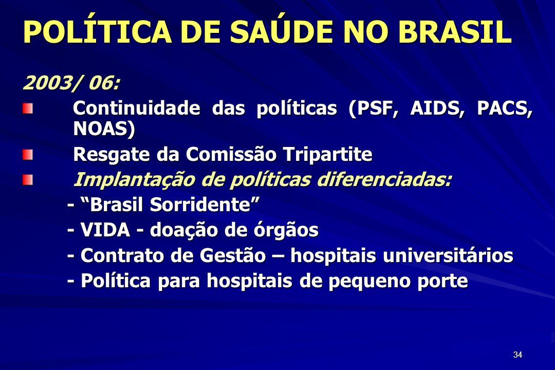 """34 2003/ 06: Continuidade das políticas (PSF, AIDS, PACS, NOAS) Resgate da Comissão Tripartite Implantação de políticas diferenciadas: - """"Brasil Sorri"""