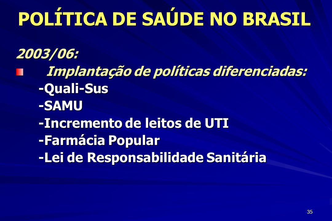 35 2003/06: Implantação de políticas diferenciadas: -Quali-Sus -Quali-Sus -SAMU -SAMU -Incremento de leitos de UTI -Incremento de leitos de UTI -Farmá