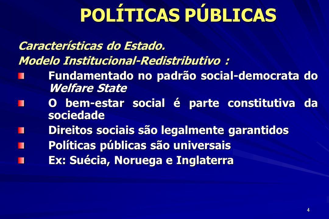 4 POLÍTICAS PÚBLICAS Características do Estado. Modelo Institucional-Redistributivo : Fundamentado no padrão social-democrata do Welfare State O bem-e
