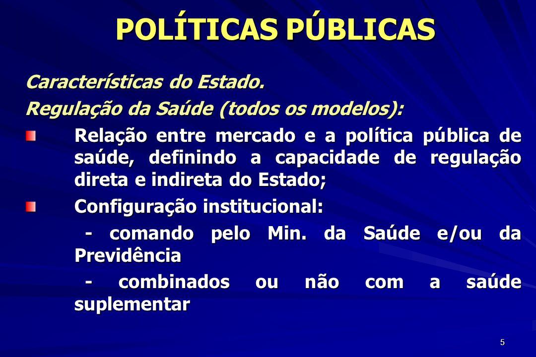 5 POLÍTICAS PÚBLICAS POLÍTICAS PÚBLICAS Características do Estado. Regulação da Saúde (todos os modelos): Relação entre mercado e a política pública d