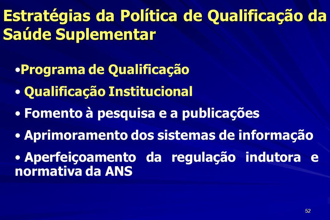 52 Estratégias da Política de Qualificação da Saúde Suplementar Programa de Qualificação Qualificação Institucional Fomento à pesquisa e a publicações