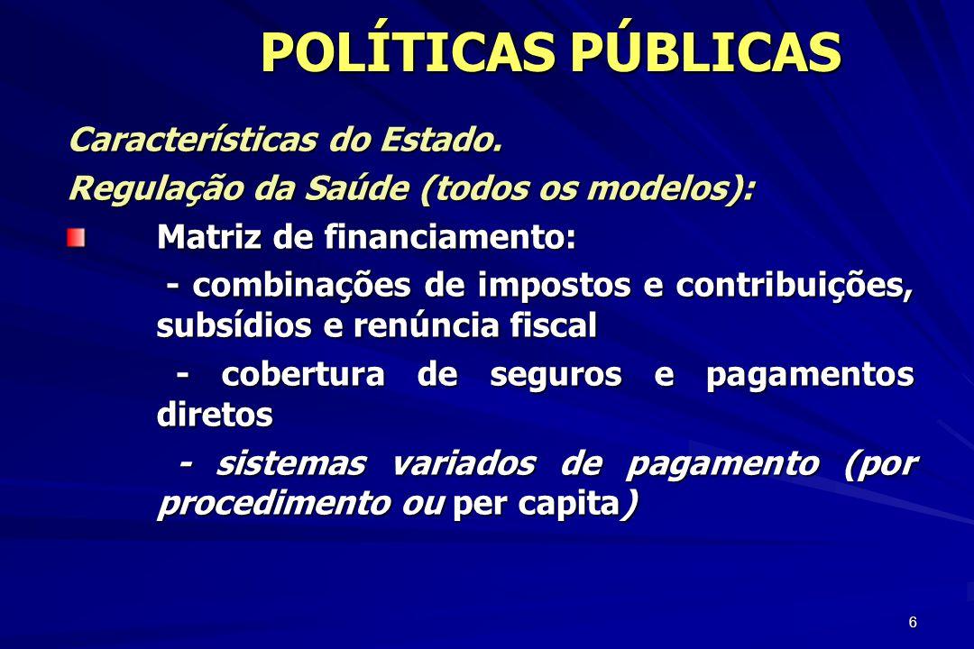 6 POLÍTICAS PÚBLICAS POLÍTICAS PÚBLICAS Características do Estado. Regulação da Saúde (todos os modelos): Matriz de financiamento: - combinações de im