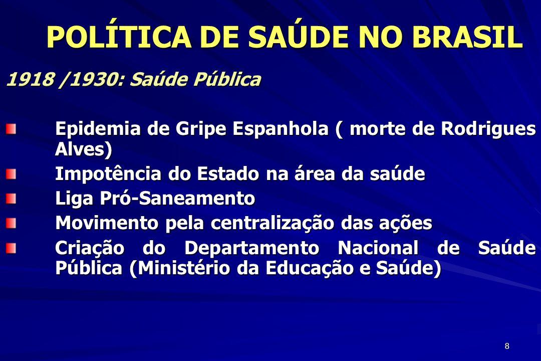 8 POLÍTICA DE SAÚDE NO BRASIL 1918 /1930: Saúde Pública Epidemia de Gripe Espanhola ( morte de Rodrigues Alves) Impotência do Estado na área da saúde