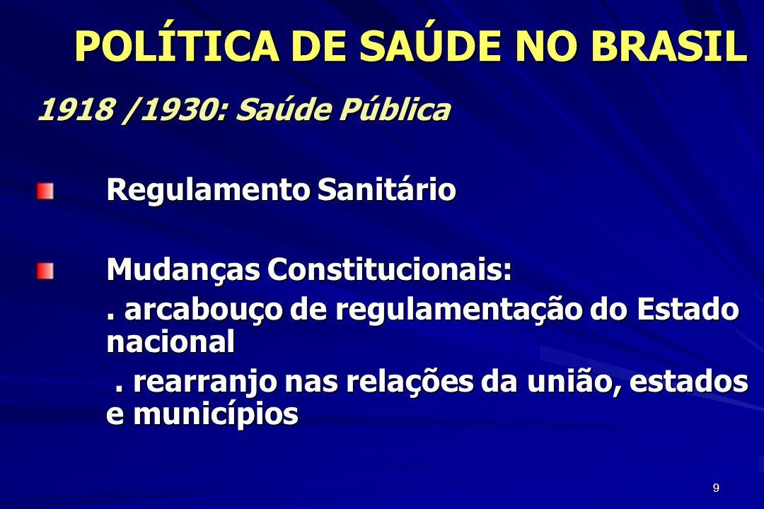 9 POLÍTICA DE SAÚDE NO BRASIL 1918 /1930: Saúde Pública Regulamento Sanitário Mudanças Constitucionais:. arcabouço de regulamentação do Estado naciona