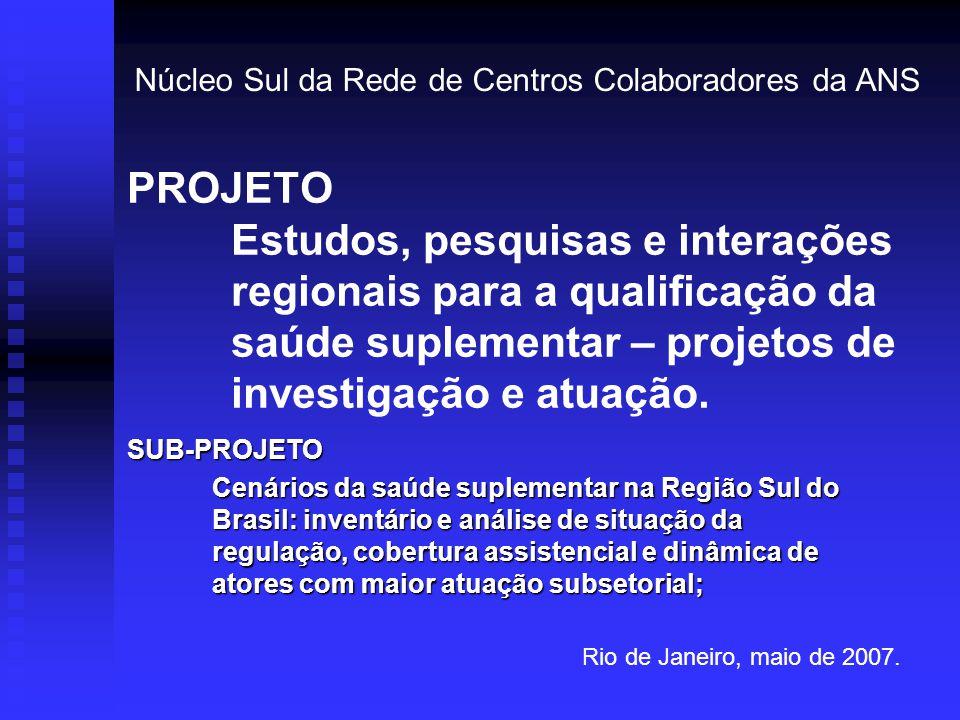 A organização das instituições: Coordenação geral do sub-projeto:Coordenação geral do sub-projeto: NEPESC/UCS;NEPESC/UCS; Coordenação das atividades de campo:Coordenação das atividades de campo: UCS (RS e mídia);UCS (RS e mídia); UFSC (SC);UFSC (SC); UFPR (PR).UFPR (PR).