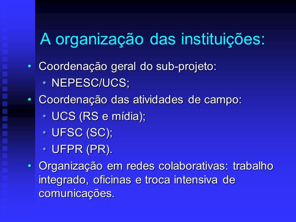 Objetivo geral: Analisar o cenário da Saúde Suplementar na Região Sul do Brasil no que se refere aos mecanismos e fluxos de regulação, à oferta e cobertura assistenciais em linhas de cuidado selecionadas e à dinâmica de atores com maior atuação nesse cenário, no âmbito da política de Centros Colaboradores da ANS e da proposta de redes colaborativas do Núcleo Sul.Analisar o cenário da Saúde Suplementar na Região Sul do Brasil no que se refere aos mecanismos e fluxos de regulação, à oferta e cobertura assistenciais em linhas de cuidado selecionadas e à dinâmica de atores com maior atuação nesse cenário, no âmbito da política de Centros Colaboradores da ANS e da proposta de redes colaborativas do Núcleo Sul.