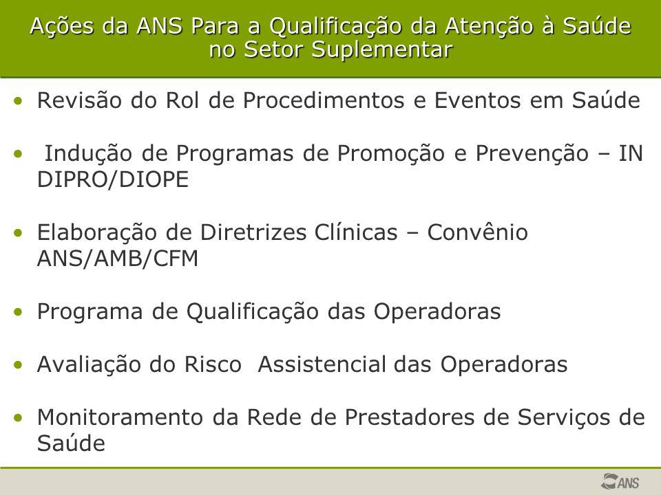 Ações da ANS Para a Qualificação da Atenção à Saúde no Setor Suplementar Revisão do Rol de Procedimentos e Eventos em Saúde Indução de Programas de Pr