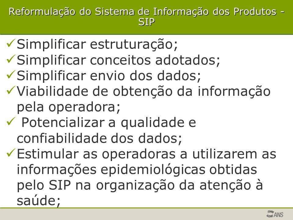 Reformulação do Sistema de Informação dos Produtos - SIP Simplificar estruturação; Simplificar conceitos adotados; Simplificar envio dos dados; Viabil