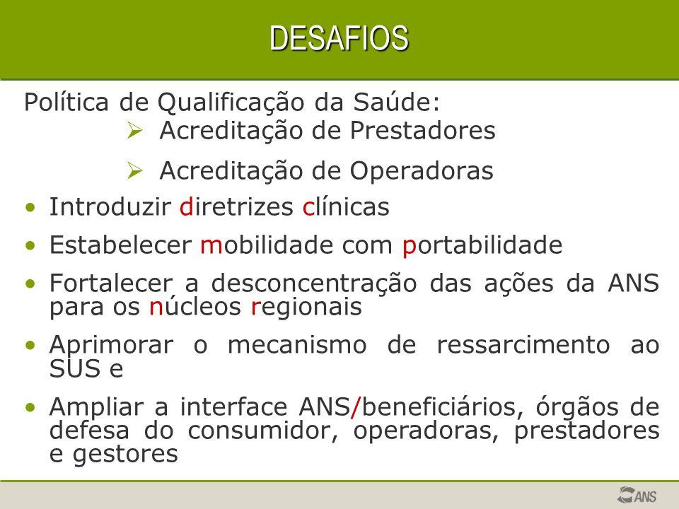 DESAFIOS Política de Qualificação da Saúde:  Acreditação de Prestadores  Acreditação de Operadoras Introduzir diretrizes clínicas Estabelecer mobili