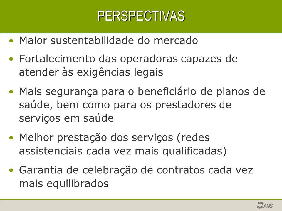PERSPECTIVAS Maior sustentabilidade do mercado Fortalecimento das operadoras capazes de atender às exigências legais Mais segurança para o beneficiári