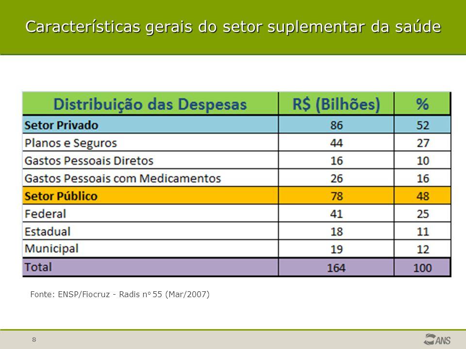 8 Fonte: ENSP/Fiocruz - Radis n o 55 (Mar/2007)