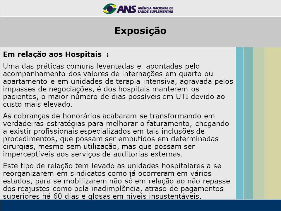 Em relação aos Hospitais : Uma das práticas comuns levantadas e apontadas pelo acompanhamento dos valores de internações em quarto ou apartamento e em